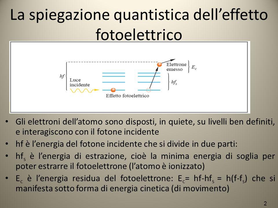 La spiegazione quantistica dell'effetto fotoelettrico
