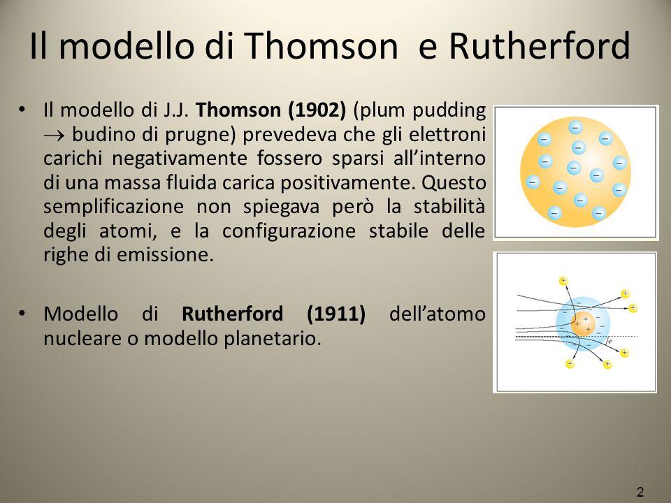 Il modello di Thomson e Rutherford