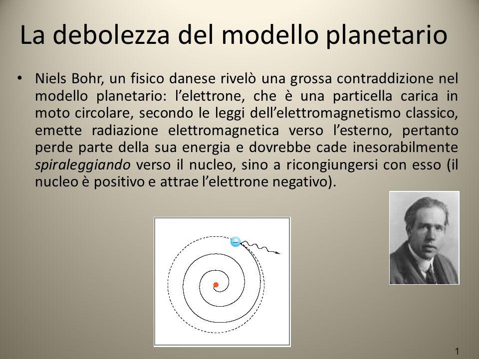La debolezza del modello planetario