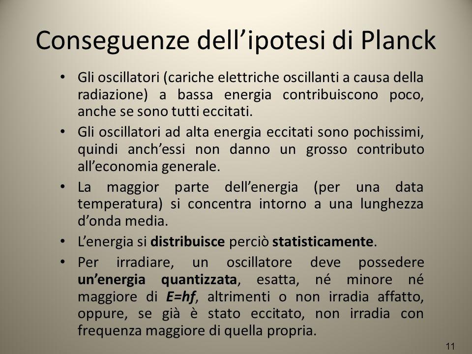 Conseguenze dell'ipotesi di Planck
