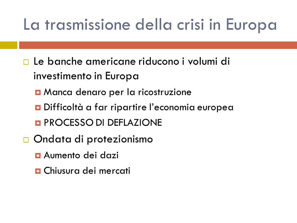 La trasmissione della crisi in Europa