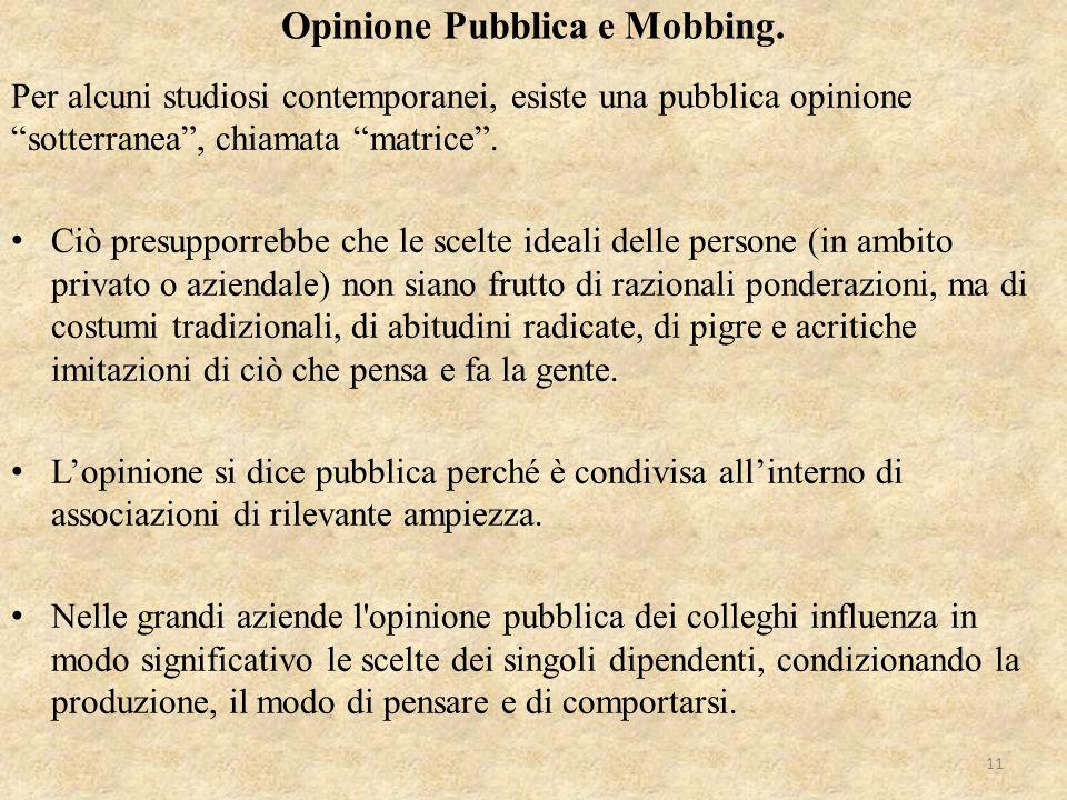 Opinione Pubblica e Mobbing.