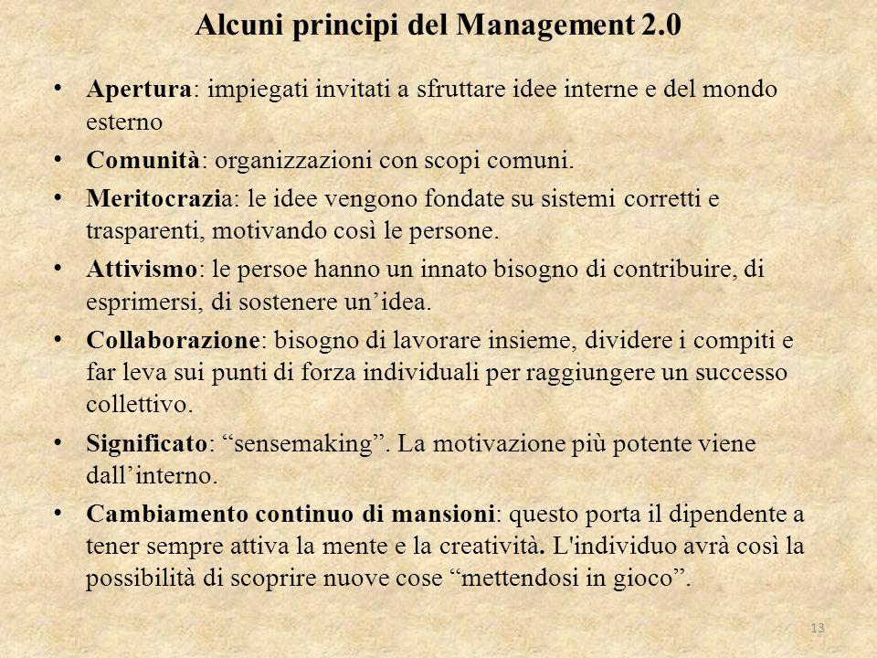 Alcuni principi del Management 2.0
