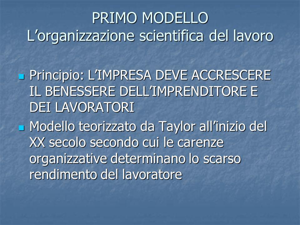 PRIMO MODELLO L'organizzazione scientifica del lavoro