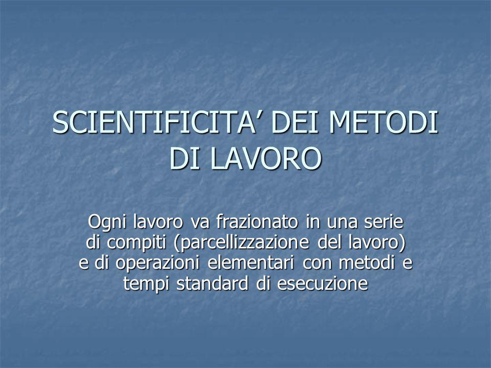 SCIENTIFICITA' DEI METODI DI LAVORO