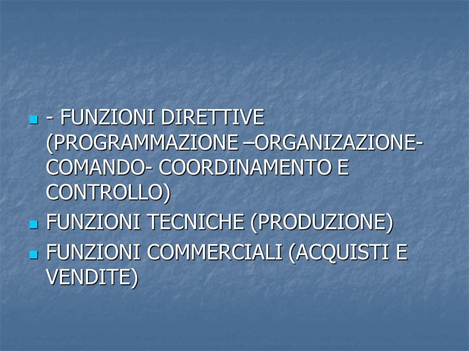 - FUNZIONI DIRETTIVE (PROGRAMMAZIONE –ORGANIZAZIONE-COMANDO- COORDINAMENTO E CONTROLLO)