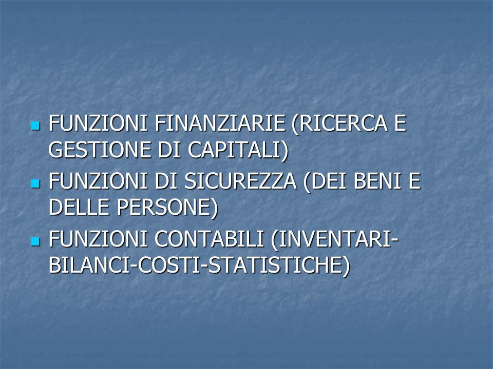 FUNZIONI FINANZIARIE (RICERCA E GESTIONE DI CAPITALI)