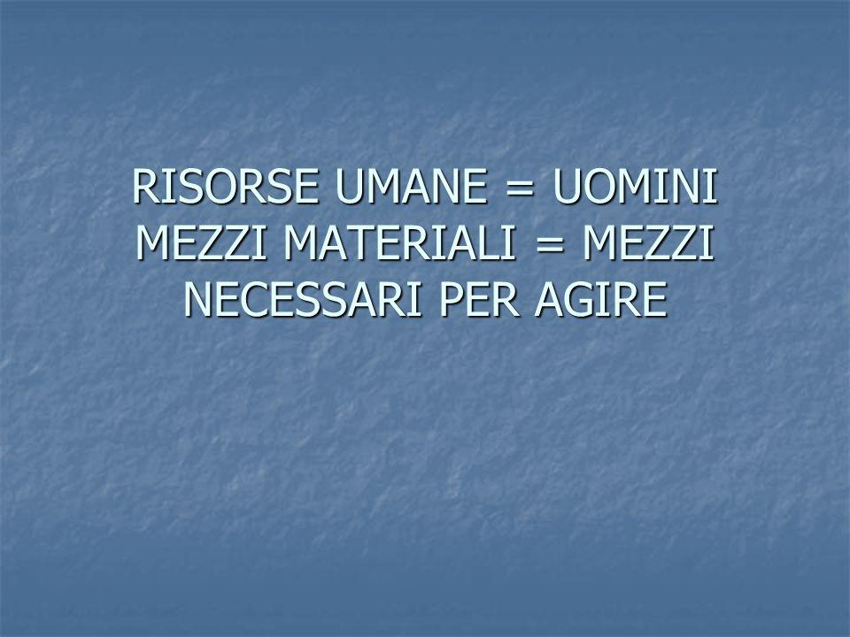 RISORSE UMANE = UOMINI MEZZI MATERIALI = MEZZI NECESSARI PER AGIRE