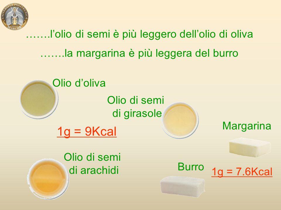 1g = 9Kcal …….l'olio di semi è più leggero dell'olio di oliva
