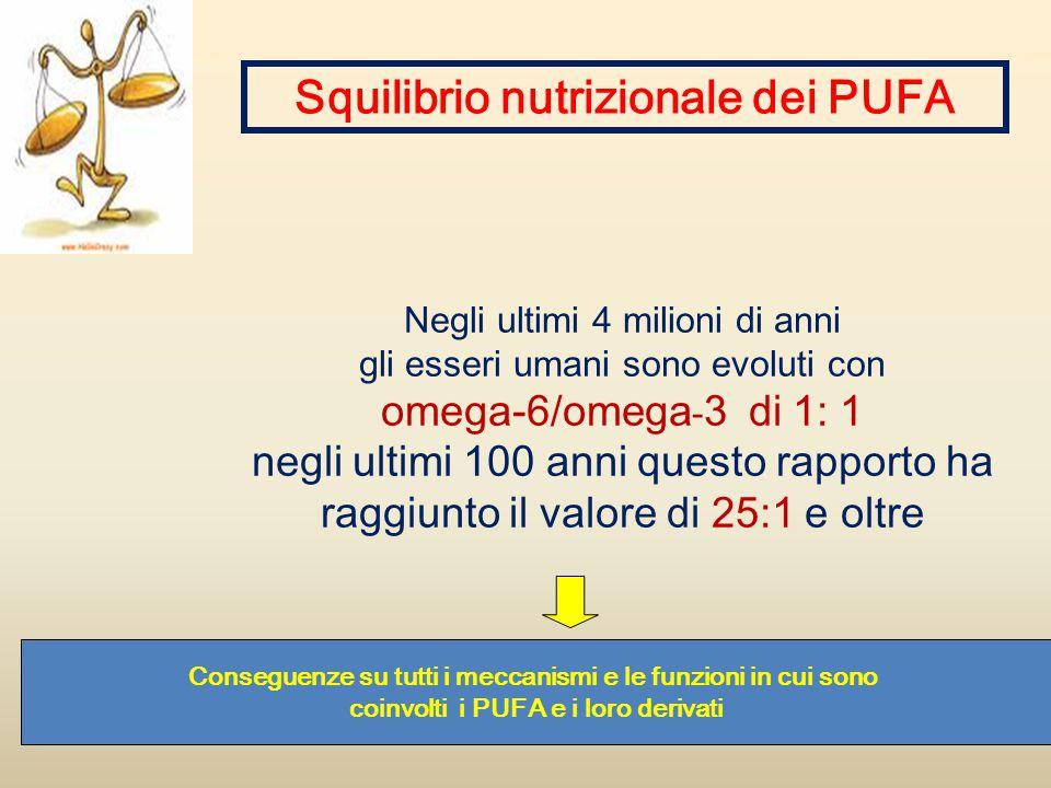Squilibrio nutrizionale dei PUFA