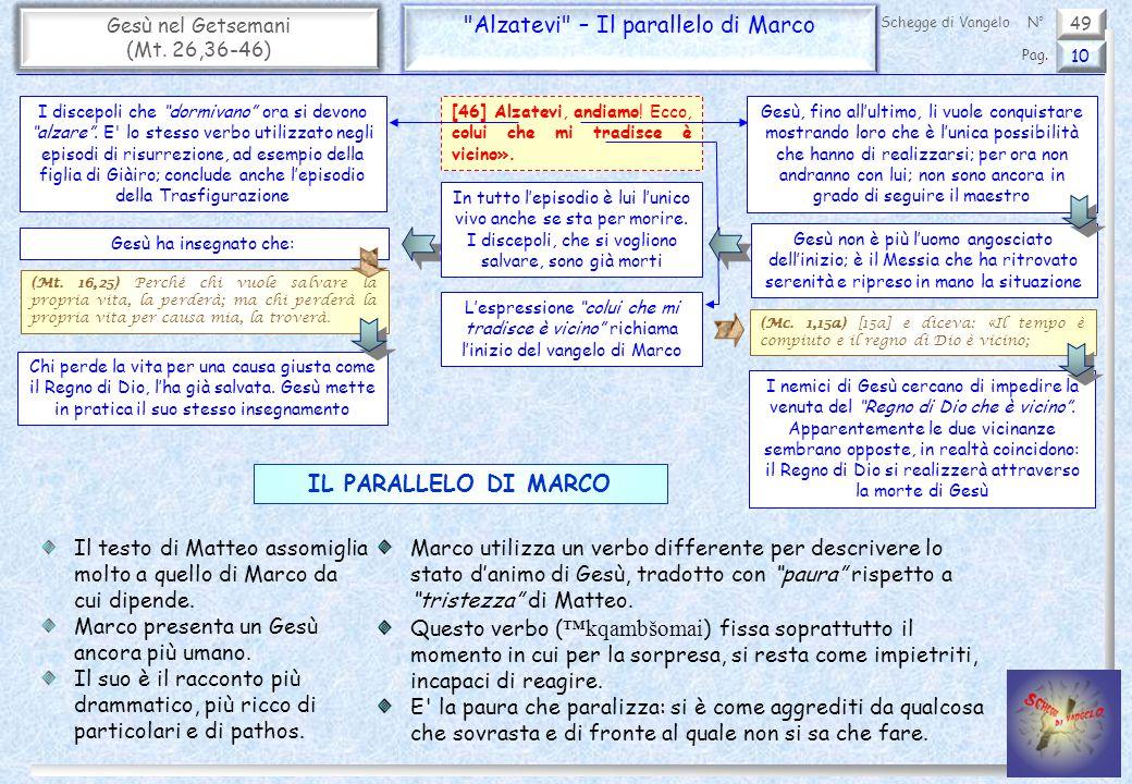 Alzatevi – Il parallelo di Marco