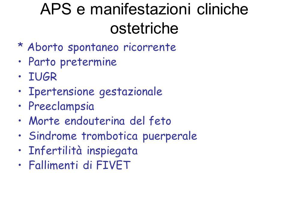 APS e manifestazioni cliniche ostetriche