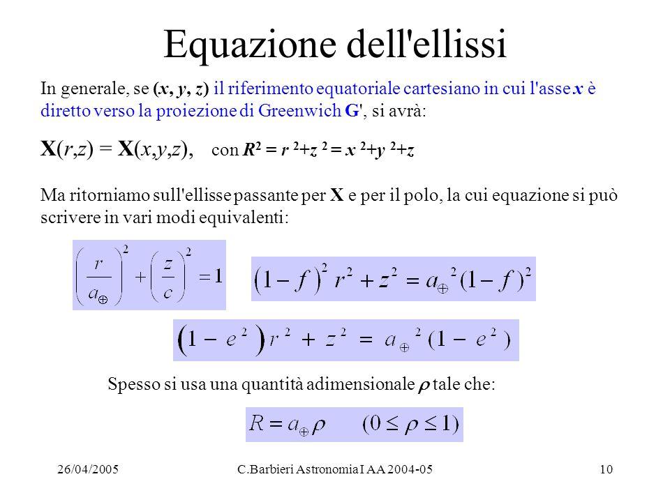 Equazione dell ellissi