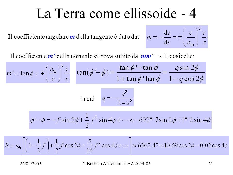 La Terra come ellissoide - 4