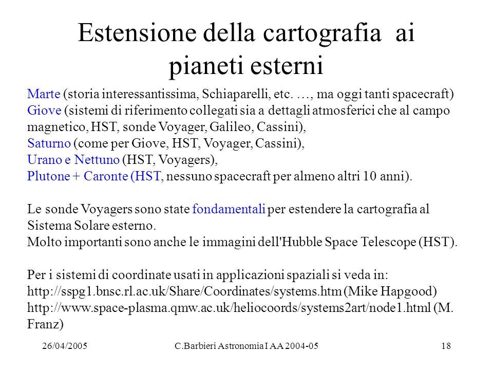 Estensione della cartografia ai pianeti esterni