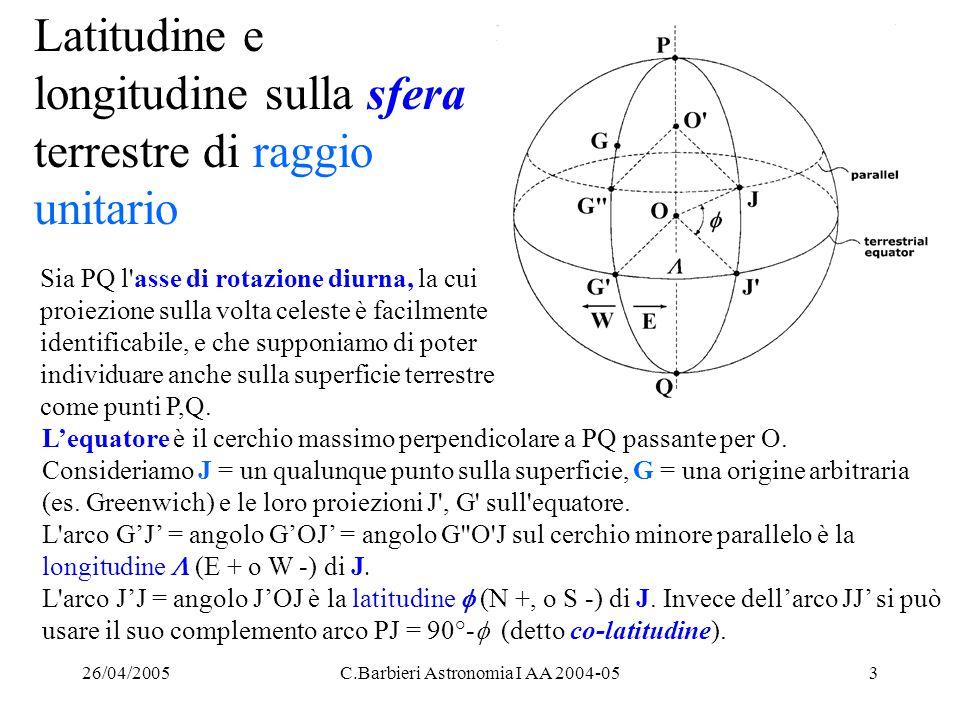 Latitudine e longitudine sulla sfera terrestre di raggio unitario