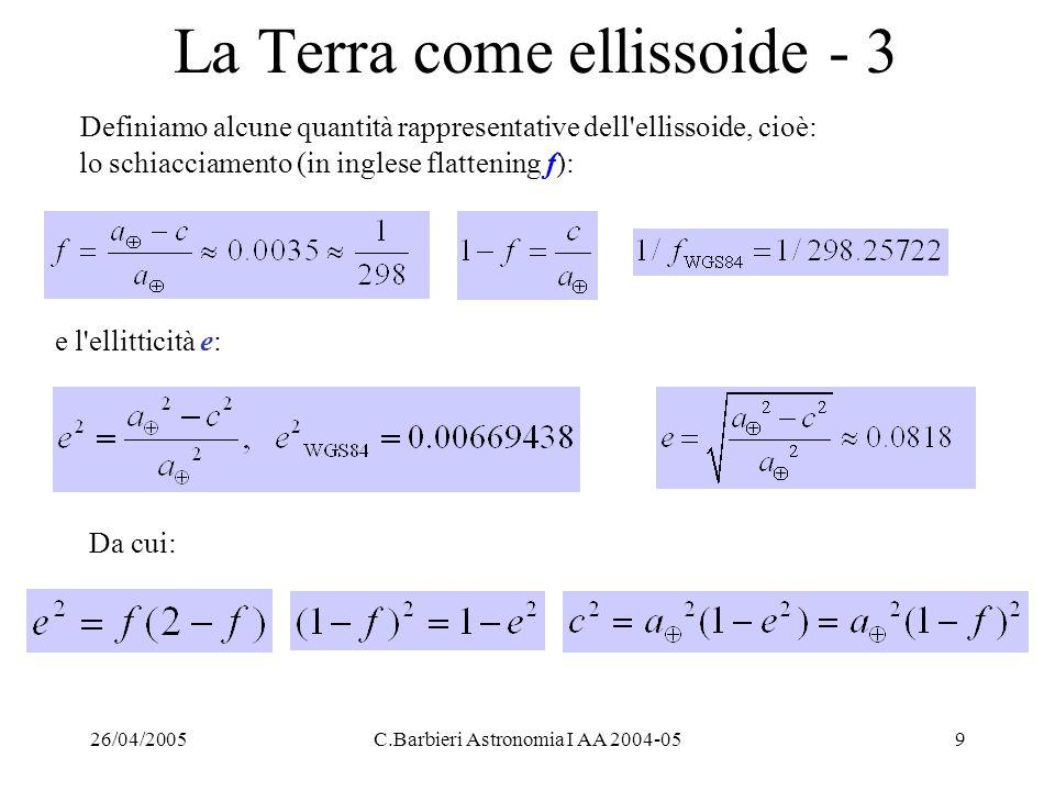 La Terra come ellissoide - 3