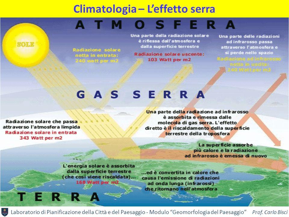 Climatologia – L'effetto serra