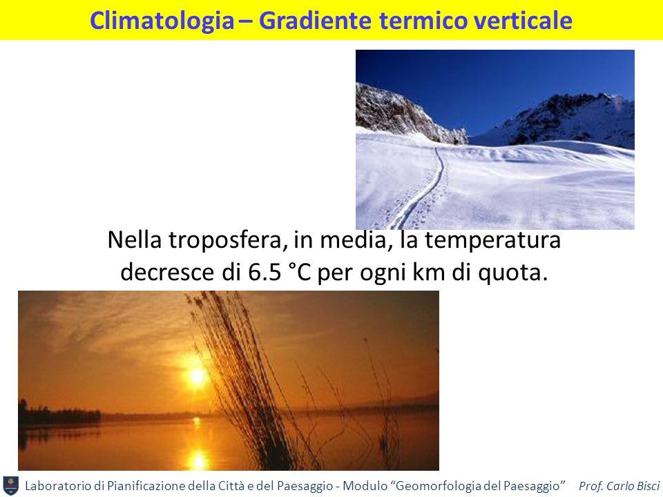Climatologia – Gradiente termico verticale