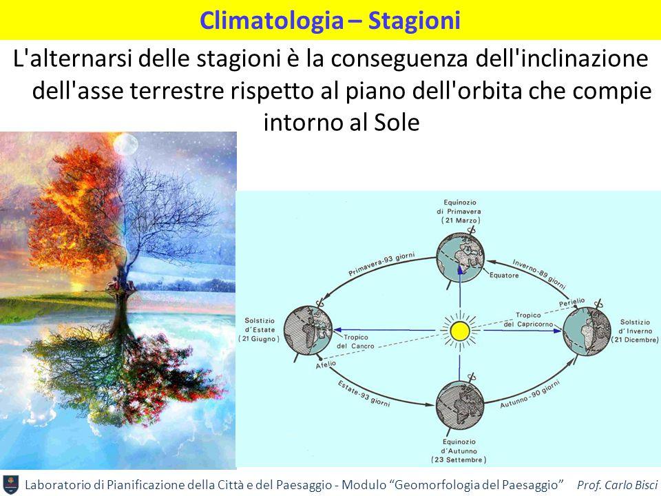 Climatologia – Stagioni