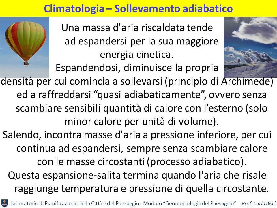 Climatologia – Sollevamento adiabatico
