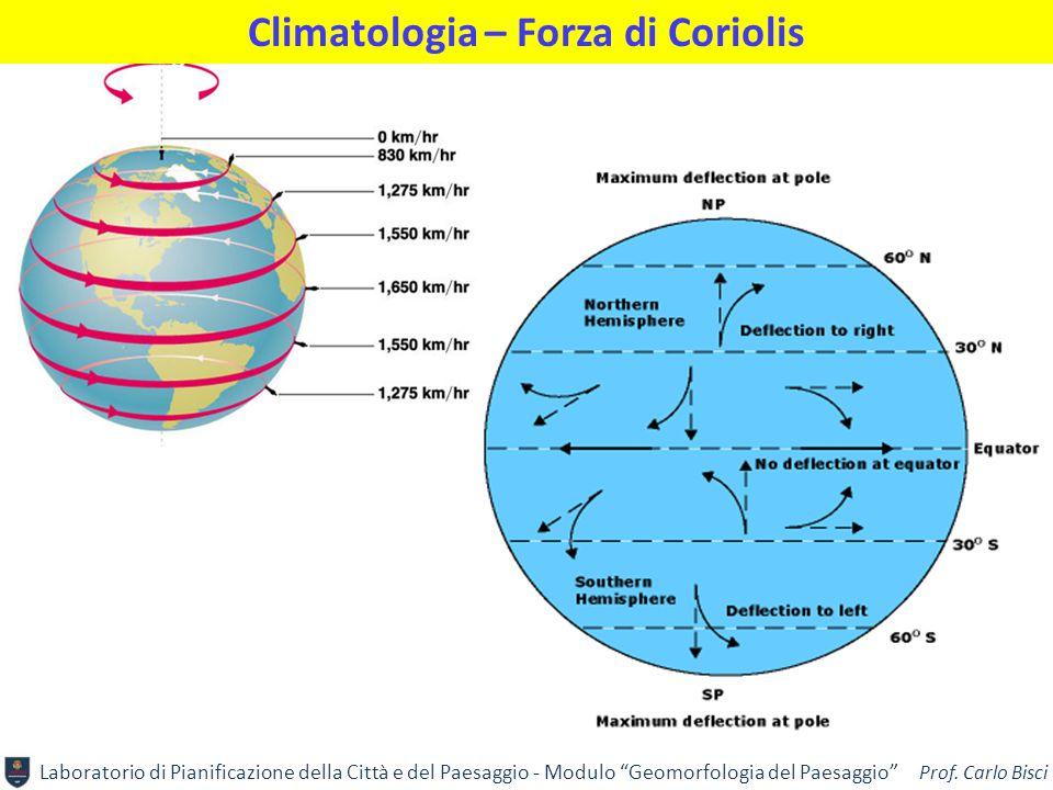 Climatologia – Forza di Coriolis