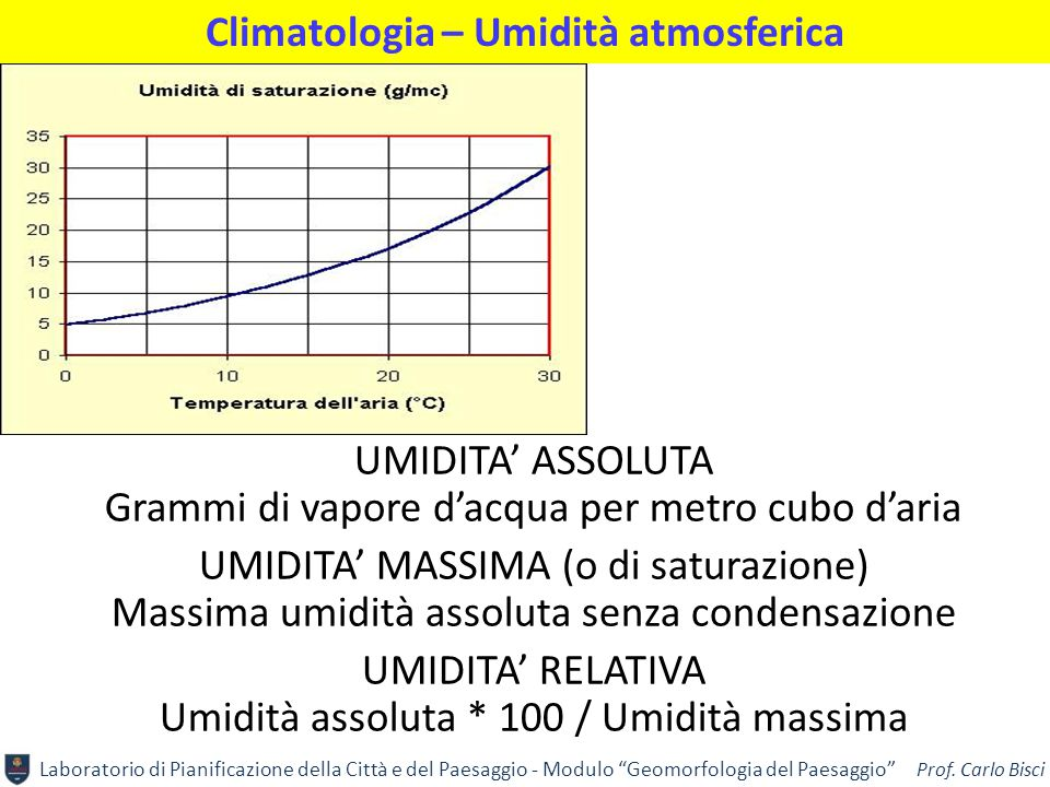Climatologia – Umidità atmosferica