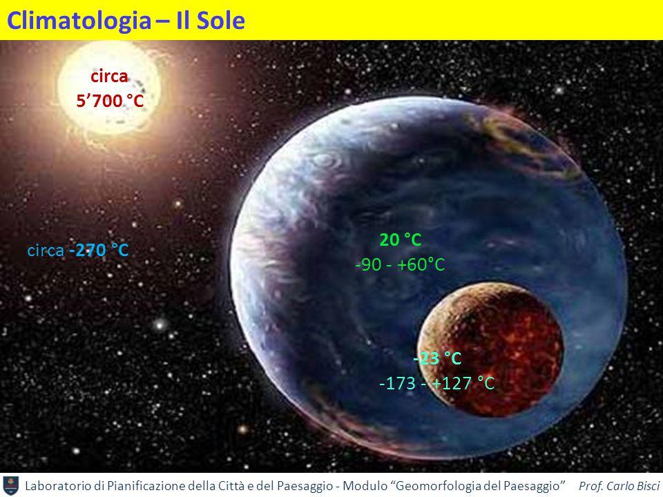 Climatologia – Il Sole circa 5'700 °C 20 °C circa -270 °C -90 - +60°C