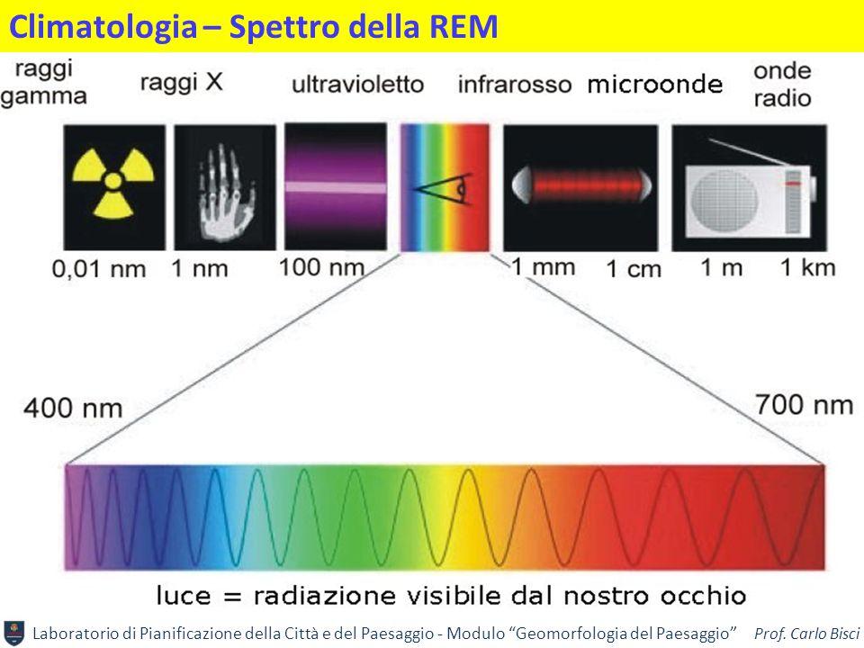 Climatologia – Spettro della REM