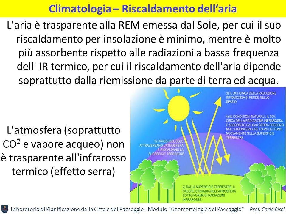 Climatologia – Riscaldamento dell'aria