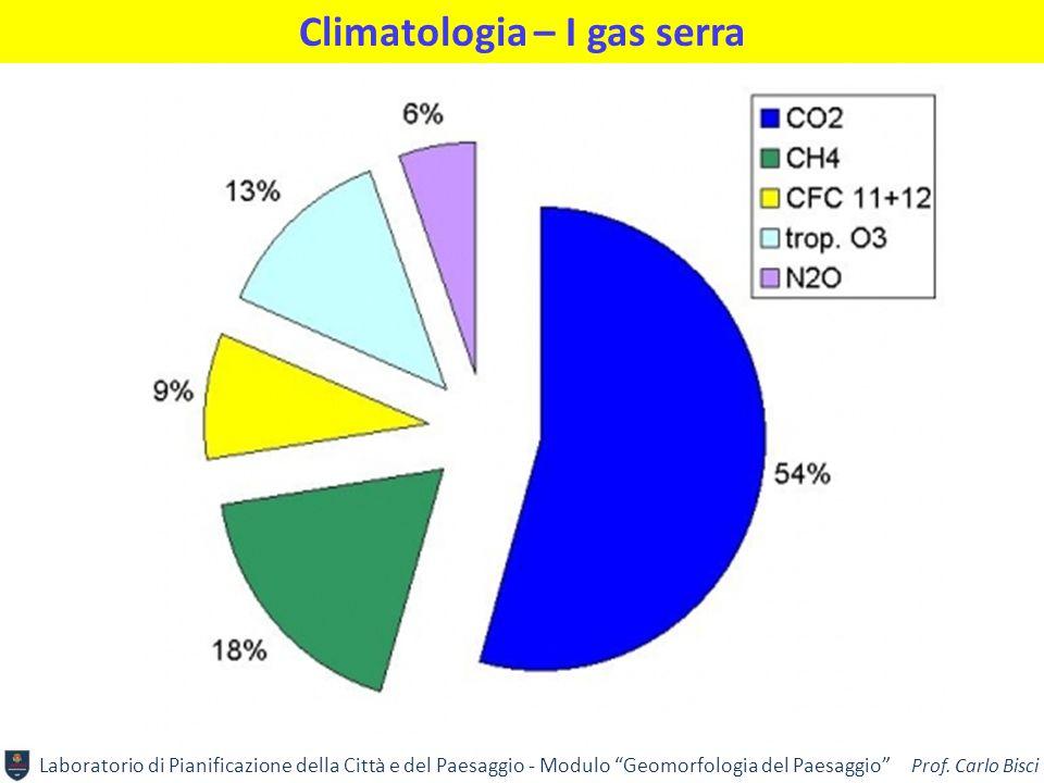 Climatologia – I gas serra