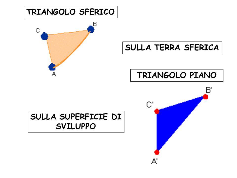 TRIANGOLO SFERICO SULLA TERRA SFERICA TRIANGOLO PIANO SULLA SUPERFICIE DI SVILUPPO