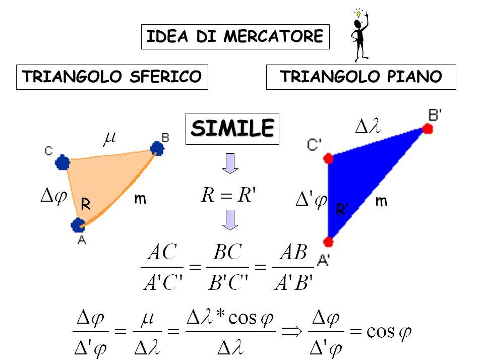 IDEA DI MERCATORE TRIANGOLO SFERICO TRIANGOLO PIANO R' m SIMILE m R