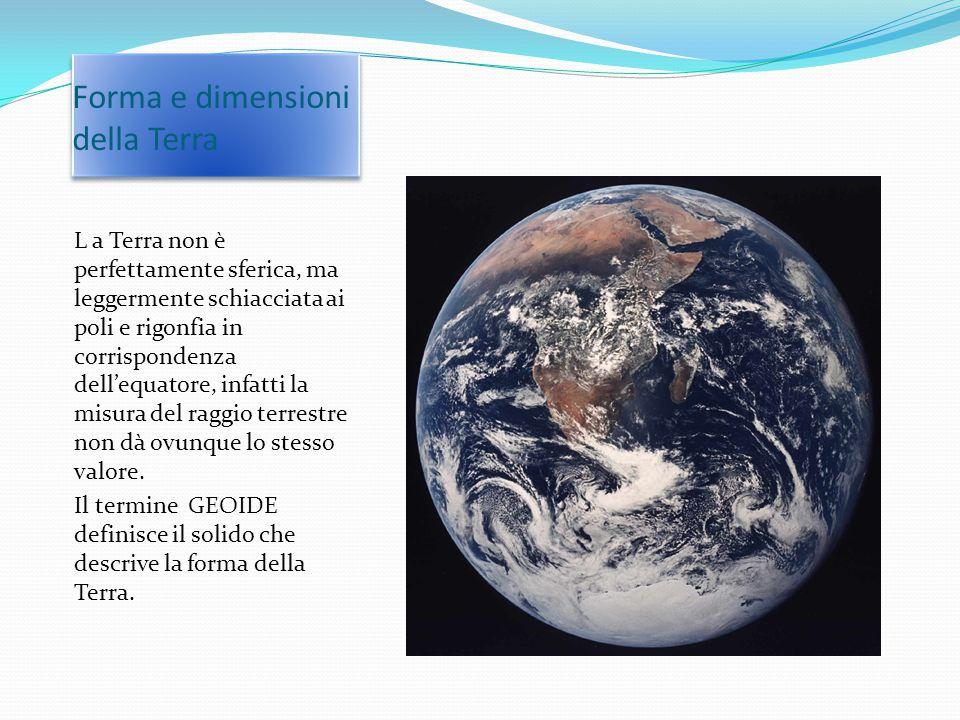 Forma e dimensioni della Terra