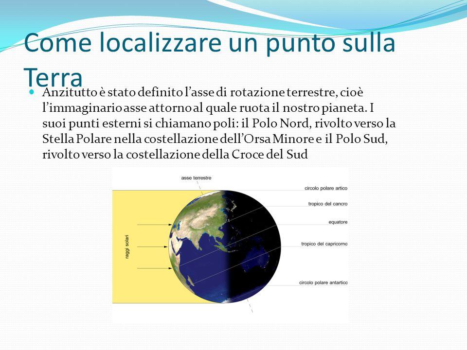Come localizzare un punto sulla Terra