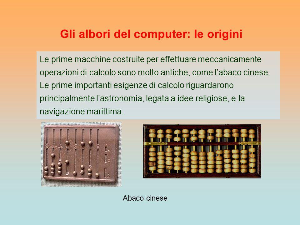 Gli albori del computer: le origini