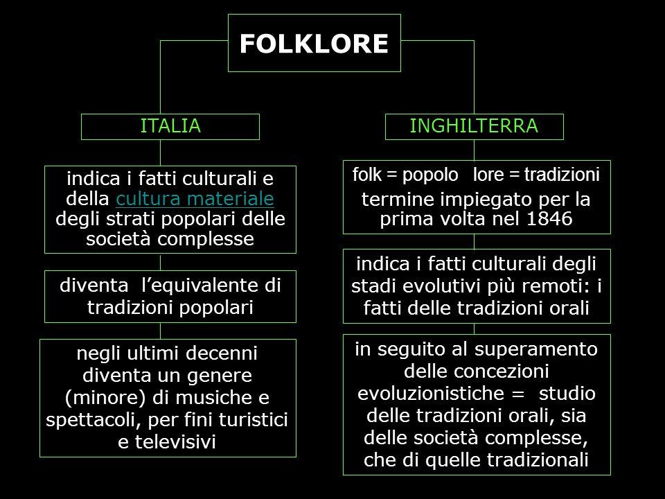 FOLKLORE ITALIA INGHILTERRA folk = popolo lore = tradizioni