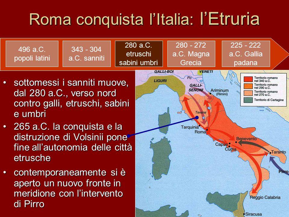 Roma conquista l'Italia: l'Etruria