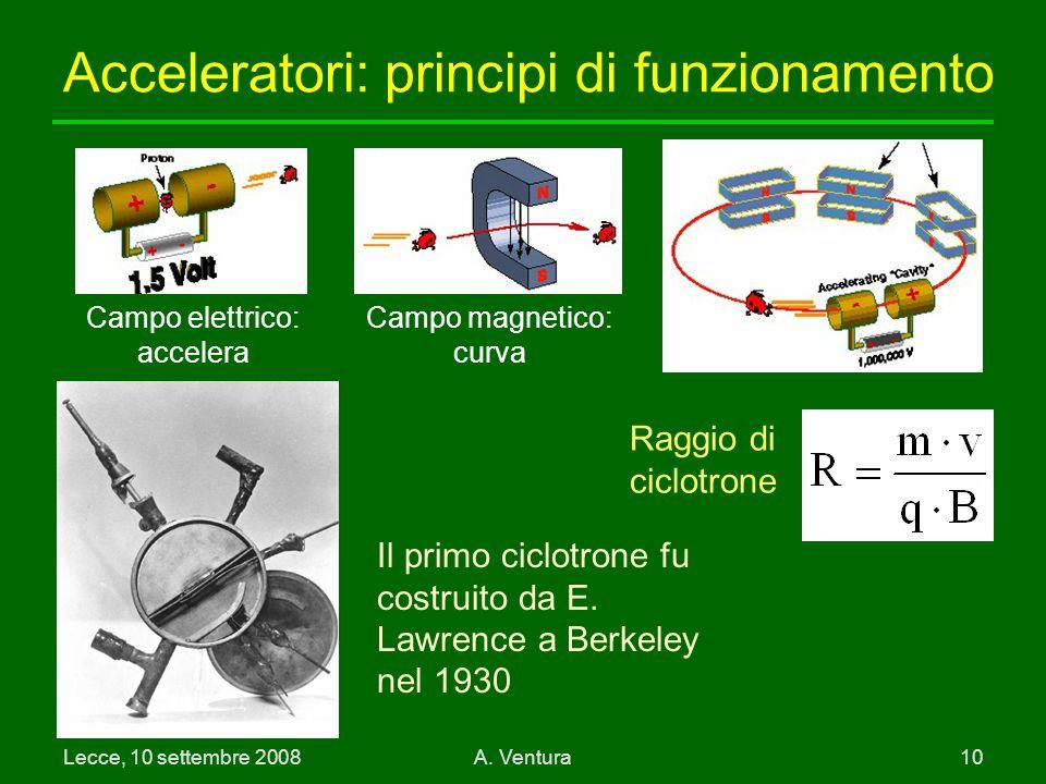 Acceleratori: principi di funzionamento