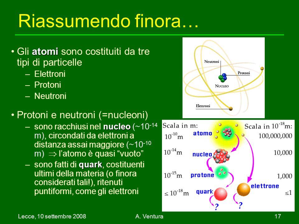 Riassumendo finora… Gli atomi sono costituiti da tre tipi di particelle. Elettroni. Protoni. Neutroni.