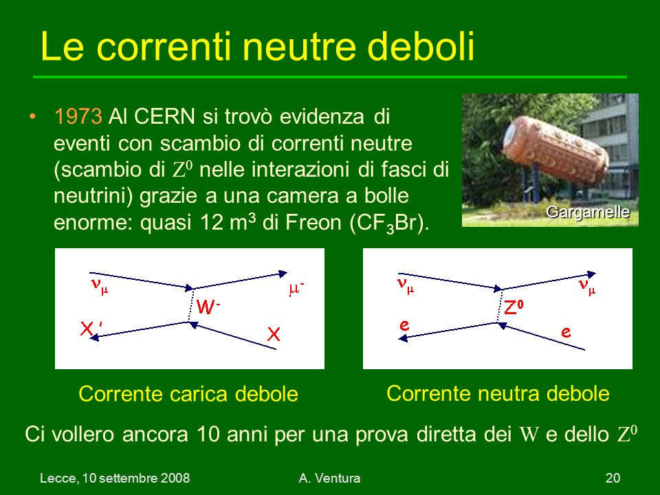 Le correnti neutre deboli