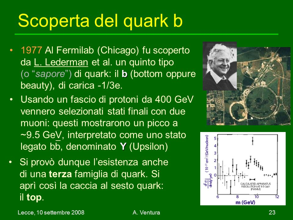 Scoperta del quark b