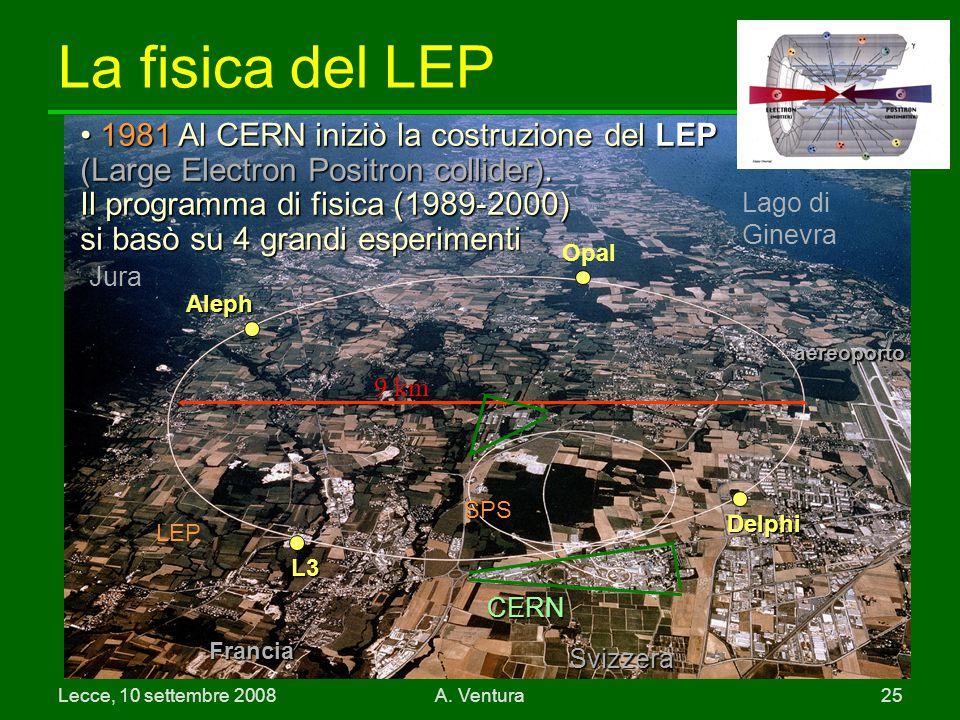 La fisica del LEP 9 km. LEP. SPS. Lago di Ginevra. Jura. Francia. Svizzera. CERN. aereoporto.