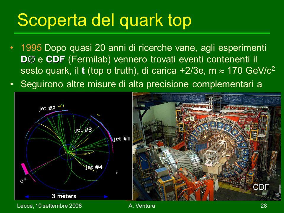 Scoperta del quark top