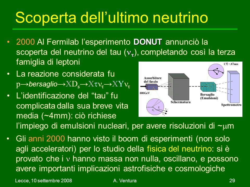 Scoperta dell'ultimo neutrino