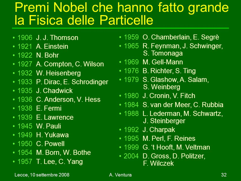 Premi Nobel che hanno fatto grande la Fisica delle Particelle