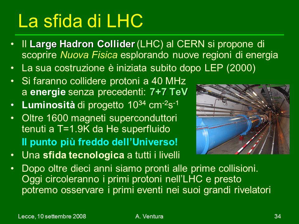 La sfida di LHC Il Large Hadron Collider (LHC) al CERN si propone di scoprire Nuova Fisica esplorando nuove regioni di energia.