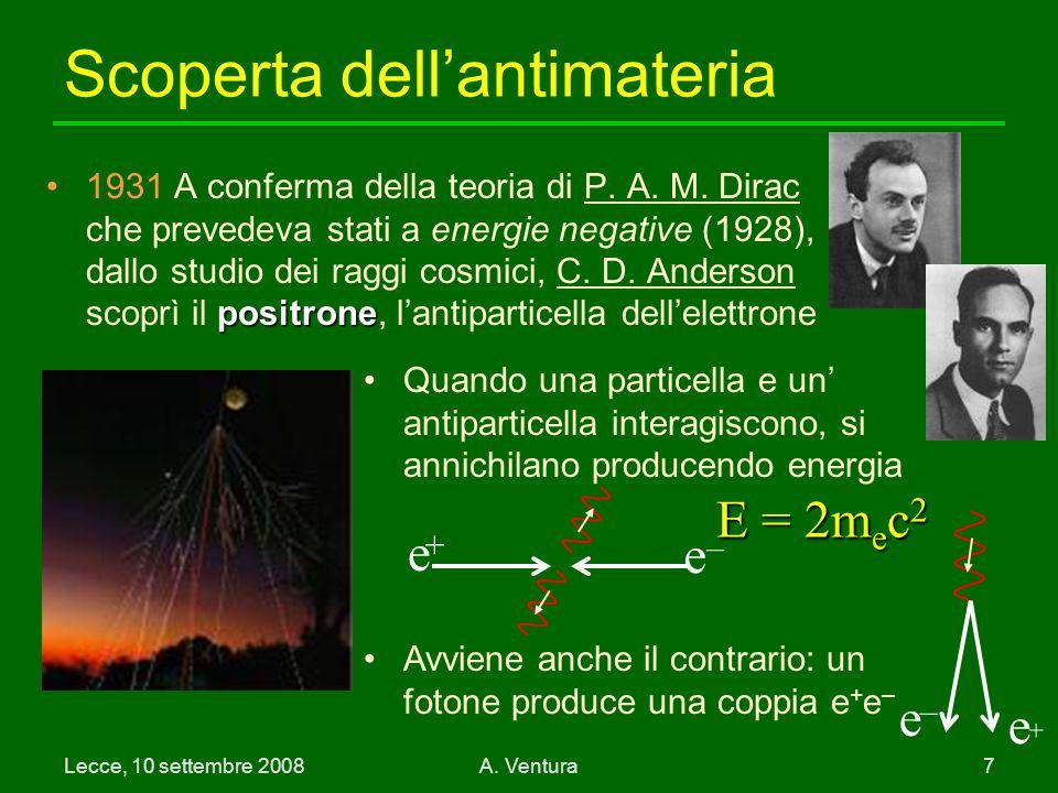 Scoperta dell'antimateria