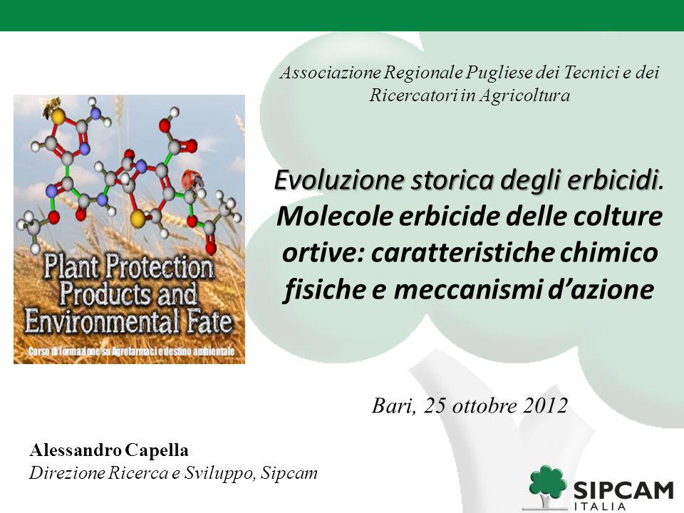 Evoluzione storica degli erbicidi.