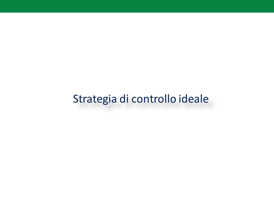 Strategia di controllo ideale